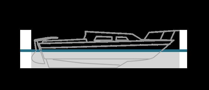 Bundmaling af båd: bliv klar til sejlsæsonen